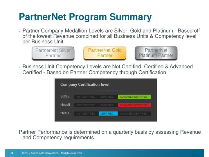 PartnerNet Program Summary