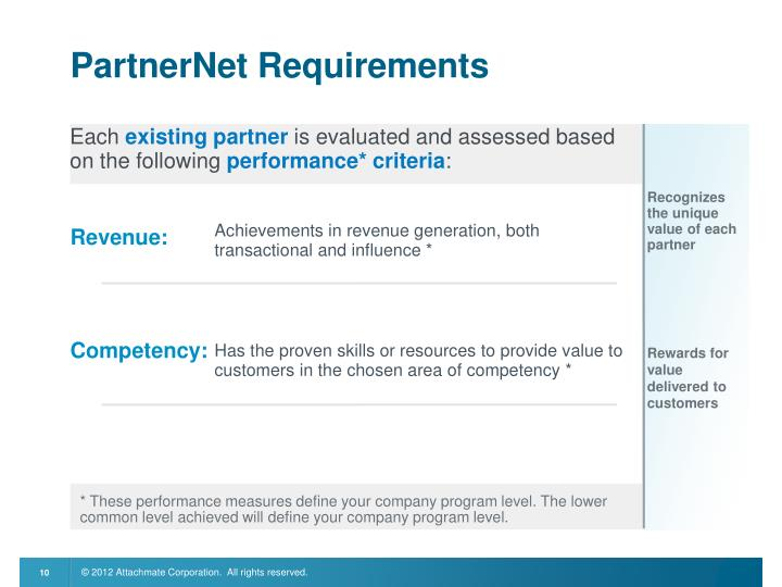 PartnerNet Requirements