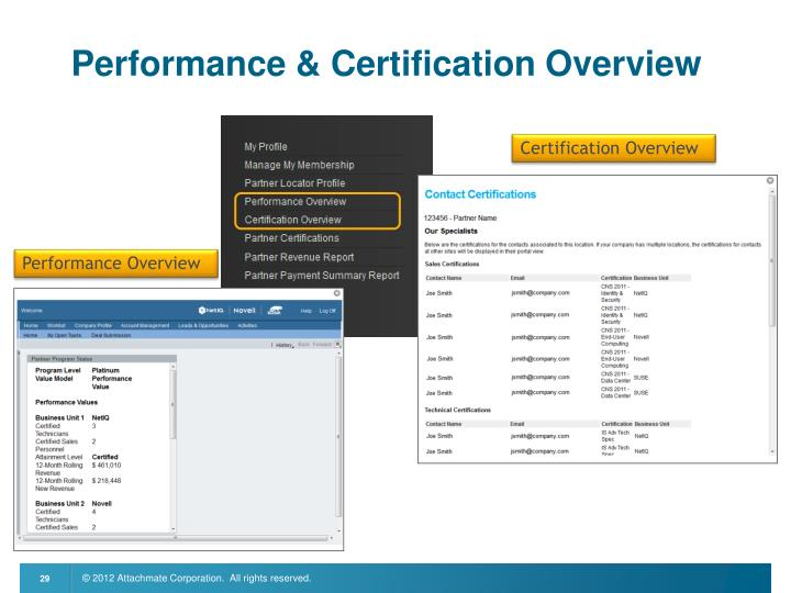 Performance & Certification Overview