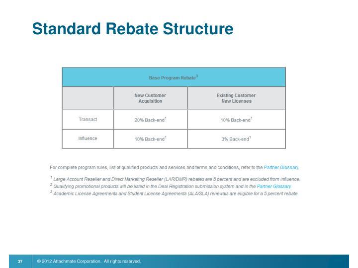 Standard Rebate Structure