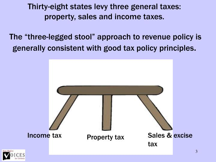 Thirty-eight states levy three general taxes: