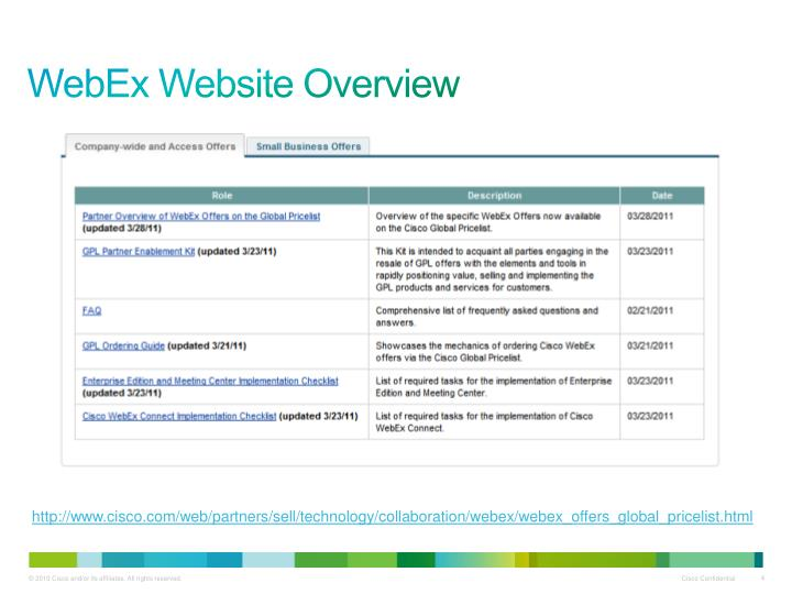WebEx Website Overview
