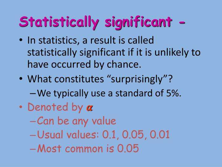 Statistically significant -
