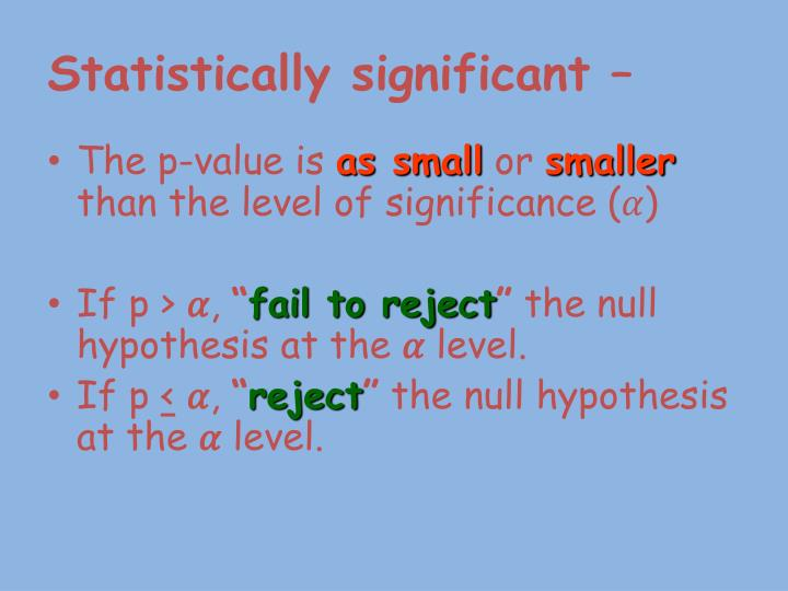 Statistically significant –