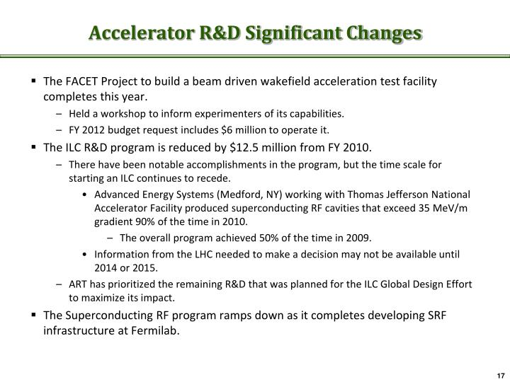 Accelerator R&D Significant Changes