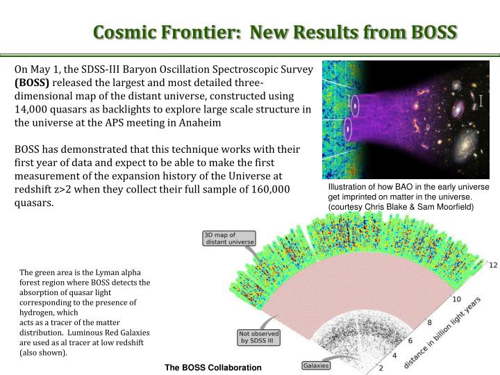 Cosmic Frontier:  New Results from BOSS
