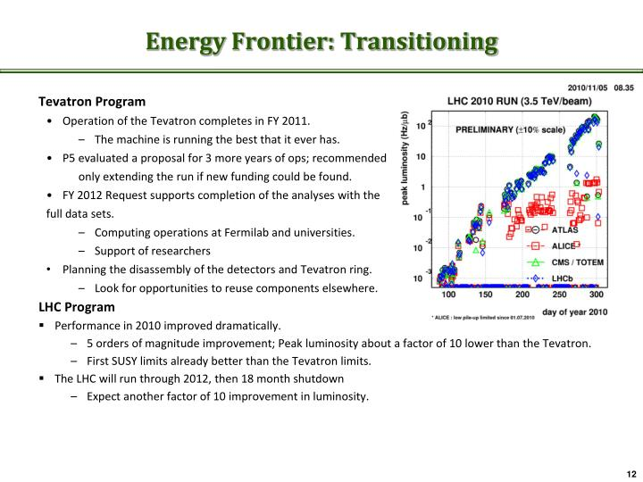 Energy Frontier: Transitioning