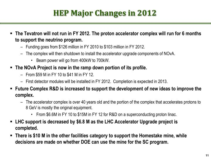 HEP Major Changes in 2012