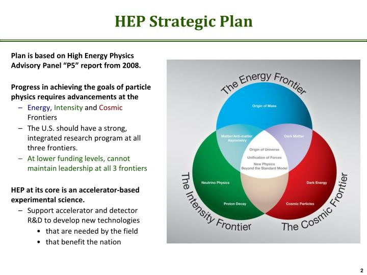Hep strategic plan