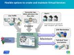 flexible options to create and maintain virtual services