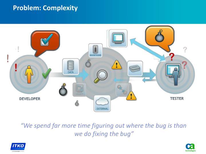 Problem: Complexity
