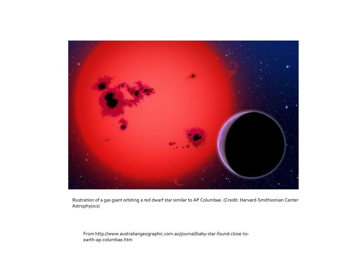 Illustration of a gas giant orbiting a red dwarf star similar to AP