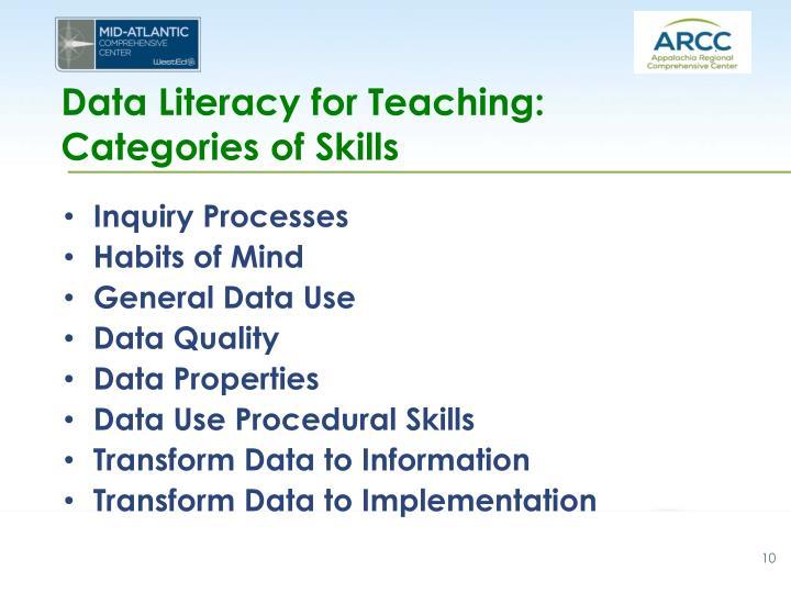 Data Literacy for Teaching:  Categories of Skills