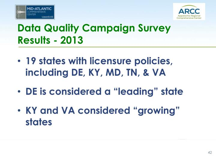 Data Quality Campaign Survey Results - 2013