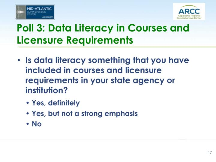 Poll 3: Data Literacy in Courses and Licensure Requirements