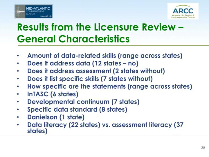Results from the Licensure Review – General Characteristics
