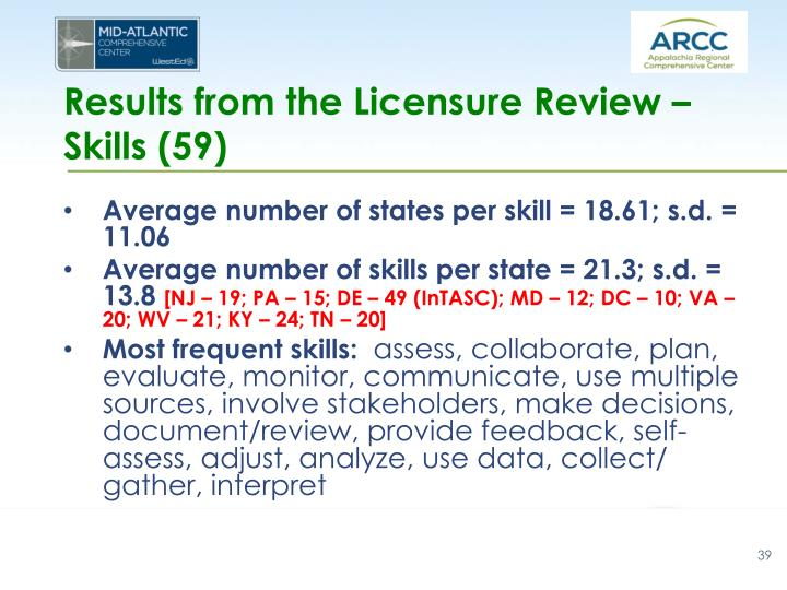 Results from the Licensure Review – Skills (59)