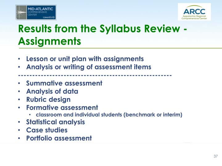 Results from the Syllabus Review - Assignments