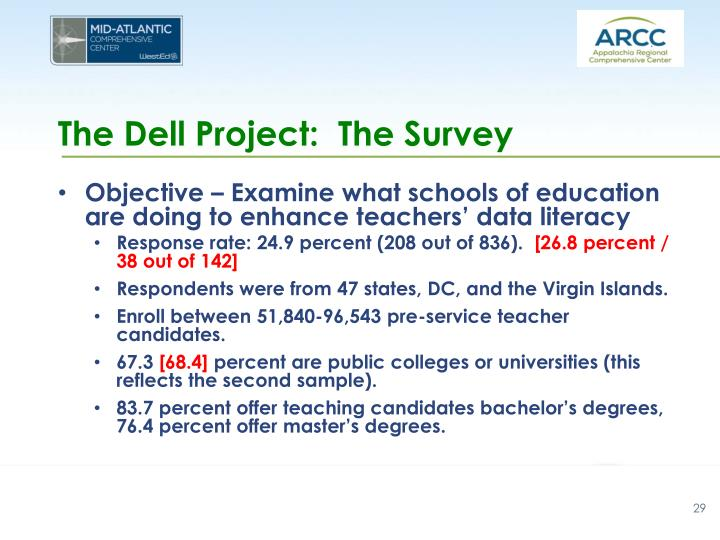 The Dell Project:  The Survey