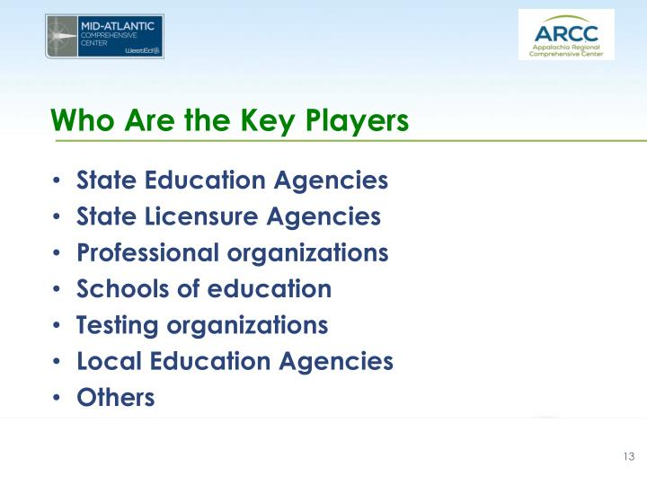 Who Are the Key Players