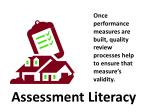 once performance measures are built quality review processes help to ensure that measure s validity