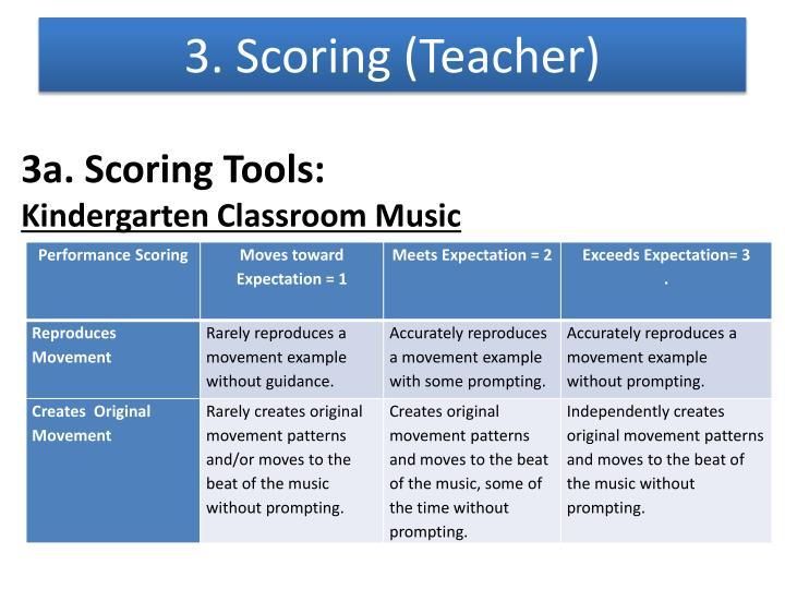 3. Scoring (Teacher)