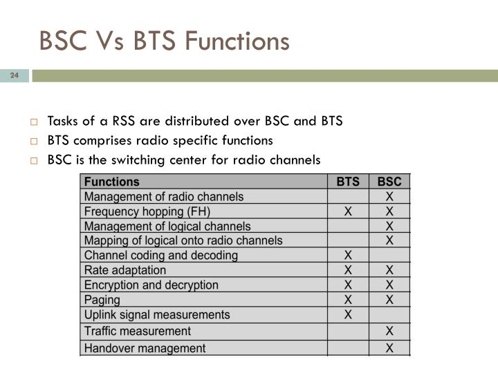 BSC Vs BTS Functions