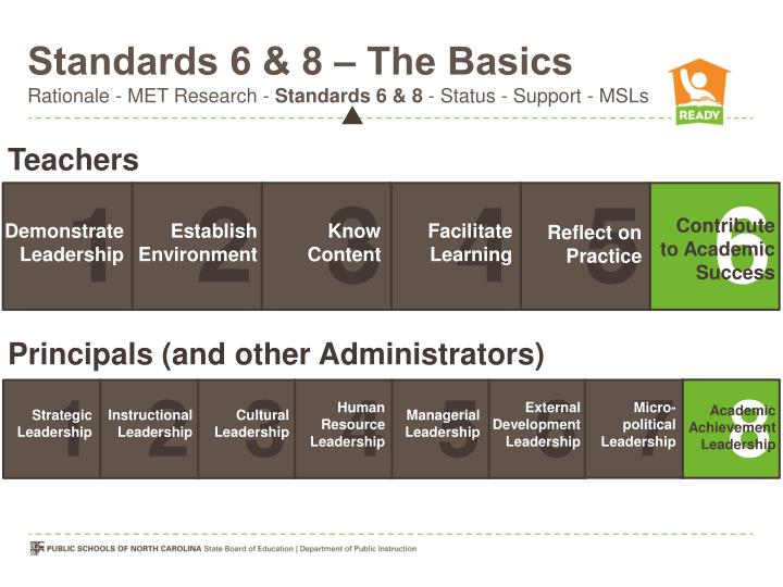 Standards 6 & 8 – The Basics