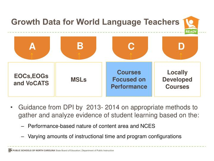 Growth Data for World Language Teachers