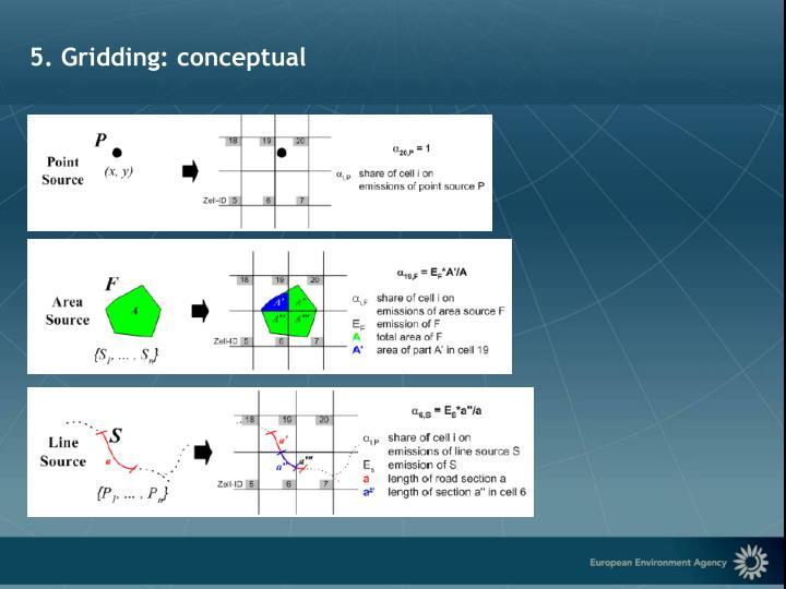 5. Gridding: conceptual