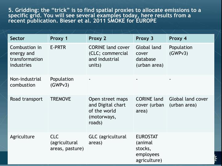 "5. Gridding: the ""trick"" is to find spatial proxies to allocate emissions to"