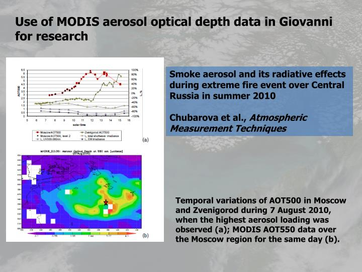 Use of MODIS aerosol optical depth data in Giovanni