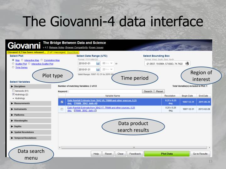 The Giovanni-4 data interface