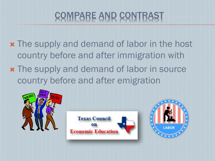 The supply and demand of labor in the host country before and after immigration with
