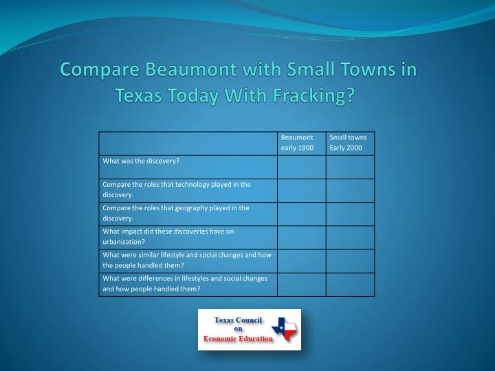 Compare Beaumont with Small Towns in Texas Today With Fracking?