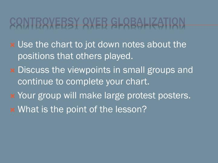 Use the chart to jot down notes about the positions that others played.