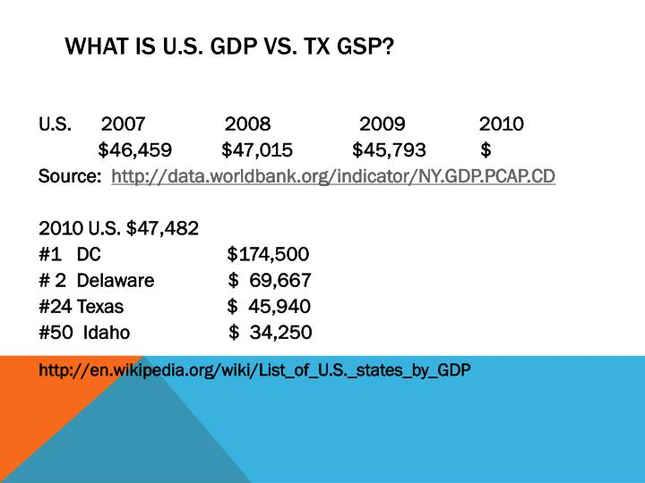 What is U.S. GDP vs. TX GSP?