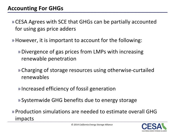 Accounting For GHGs