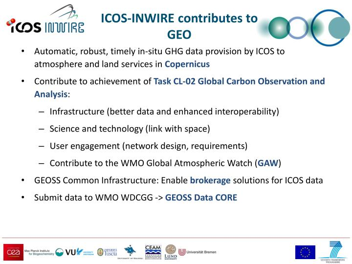 ICOS-INWIRE