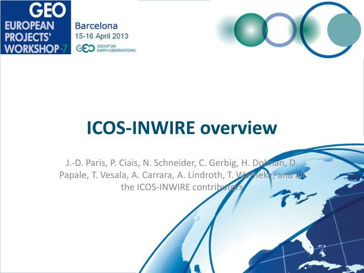 Icos inwire overview