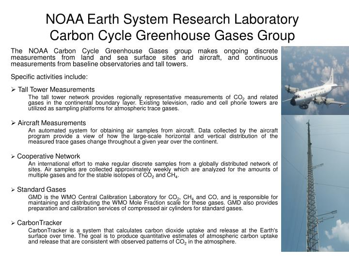 NOAA Earth System Research Laboratory    Carbon Cycle Greenhouse Gases Group