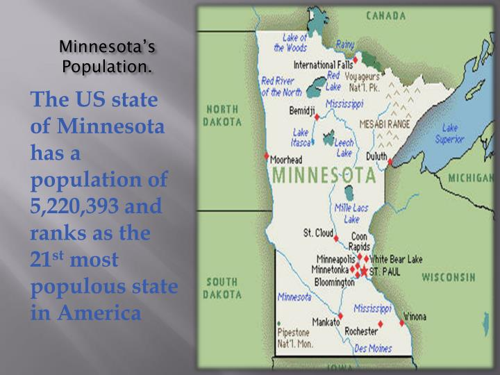 Minnesota s population