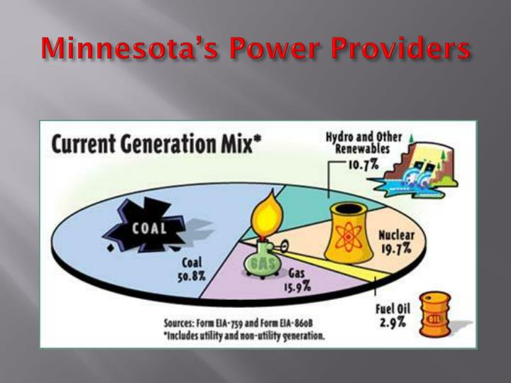 Minnesota's Power Providers