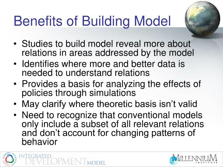 Benefits of Building Model