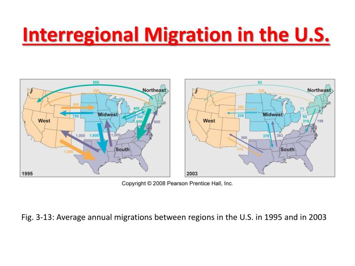 Interregional Migration in the U.S.