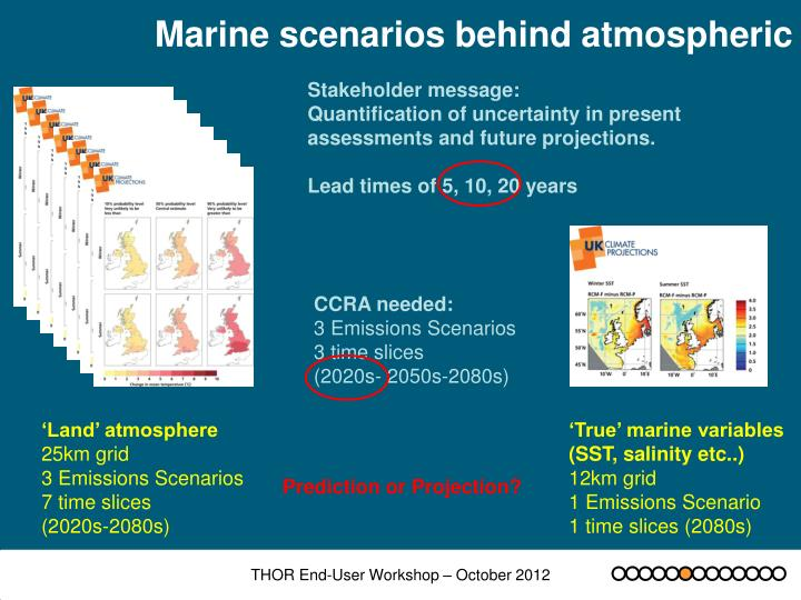 Marine scenarios behind atmospheric