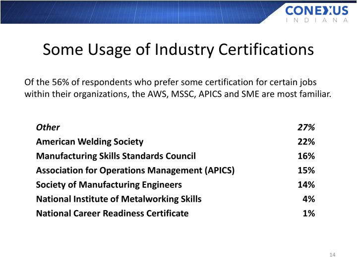 Some Usage of Industry Certifications