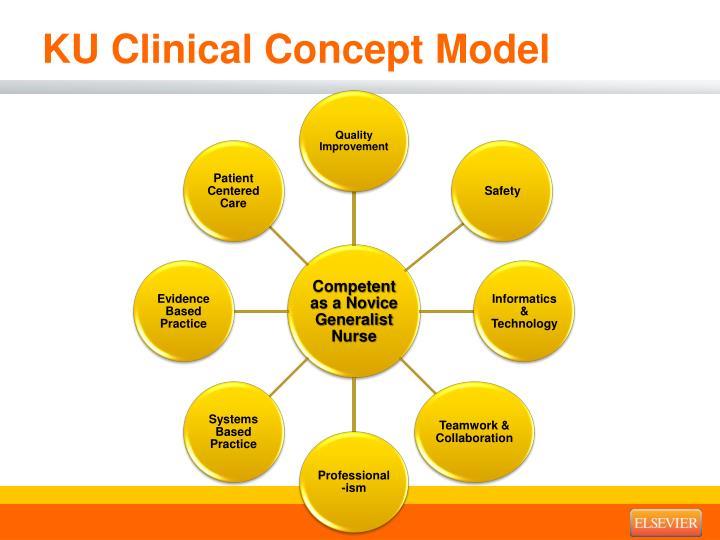 KU Clinical Concept Model