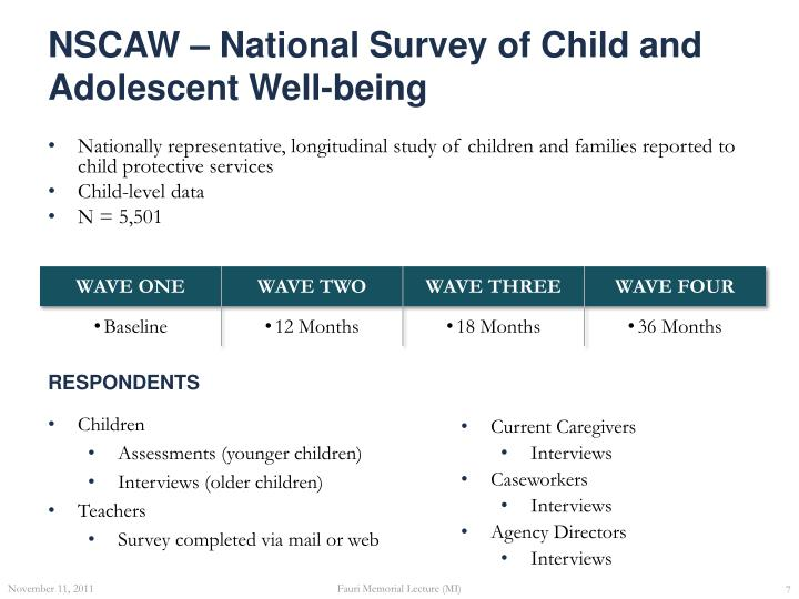 NSCAW – National Survey of Child and Adolescent Well-being