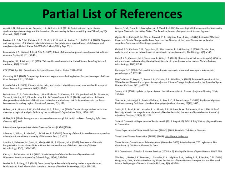 Partial List of References